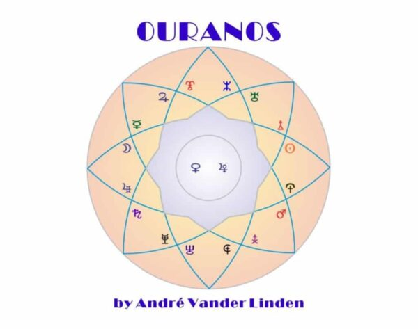 logiciel ouranos