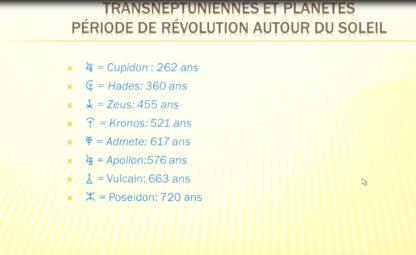 transneptuniennes-et-planetes-periodes