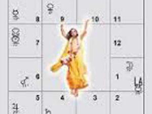 Le Thème natal en astrologie védique